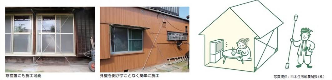 工事中も、ふだん通り住みつづけられる外側だけからの工事